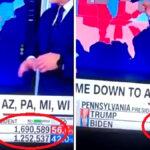 ROBO VOTOS EN VIVO: 5 videos y 5 estados donde cambiaron los votos de Trump a Biden
